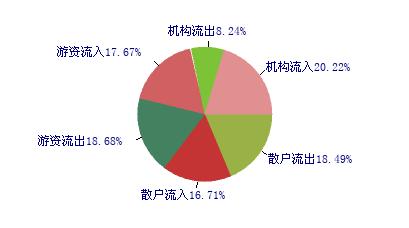 600497股票_驰宏锌锗(600497)股票行情_行情中心_财经_凤凰网